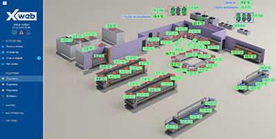 разработка подложки в 3D Max